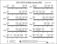 Small image of the chart containing FISTS frequencies, CW band plan areas and QRP frequencies, linking to the PDF file)